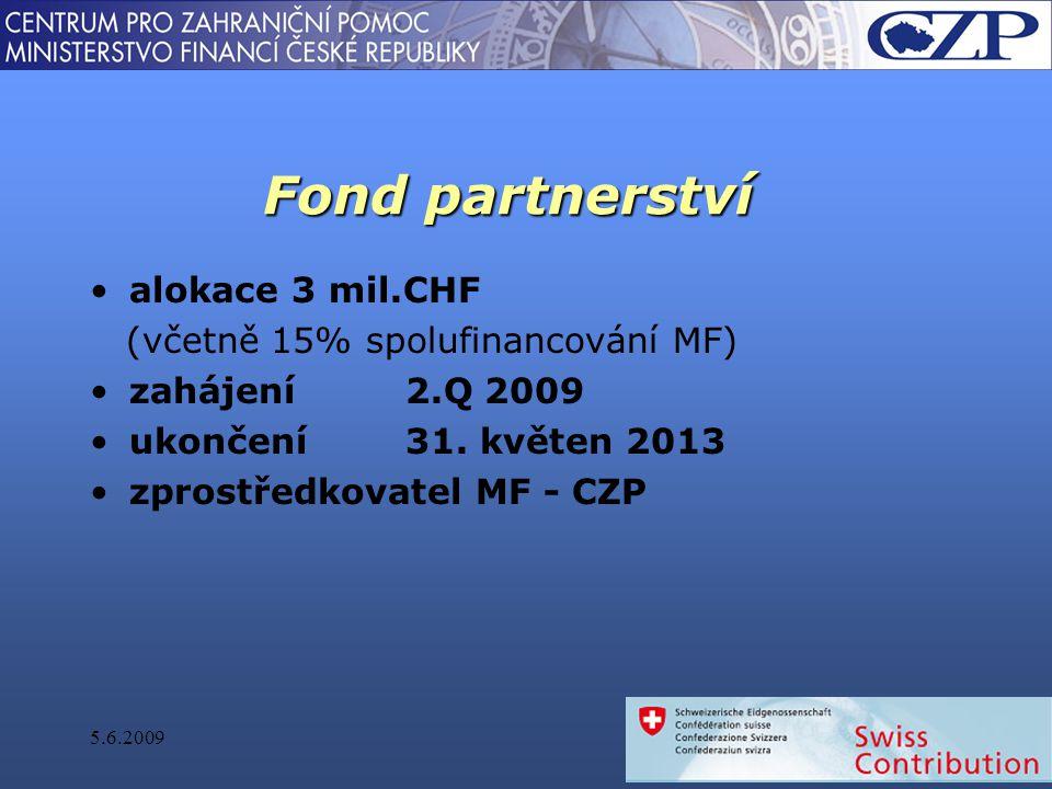 Fond partnerství alokace 3 mil.CHF (včetně 15% spolufinancování MF) zahájení 2.Q 2009 ukončení31.