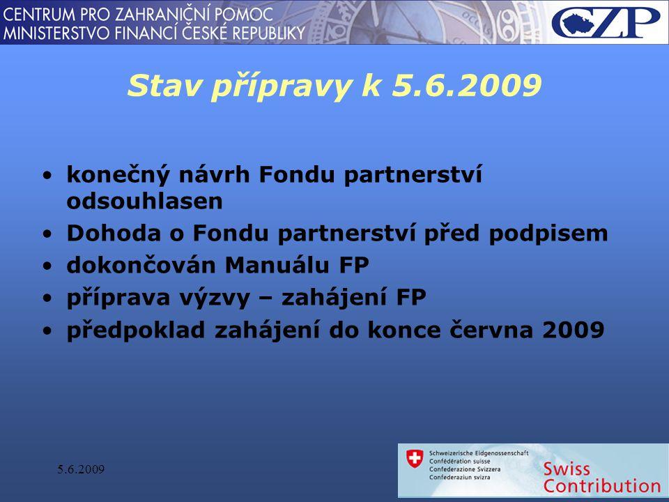 Stav přípravy k 5.6.2009 konečný návrh Fondu partnerství odsouhlasen Dohoda o Fondu partnerství před podpisem dokončován Manuálu FP příprava výzvy – zahájení FP předpoklad zahájení do konce června 2009 5.6.2009