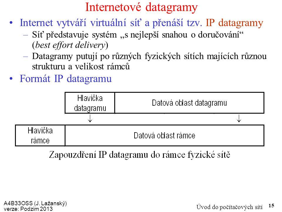 A4B33OSS (J. Lažanský) verze: Podzim 2013 Úvod do počítačových sítí 15 Internetové datagramy Internet vytváří virtuální síť a přenáší tzv. IP datagram
