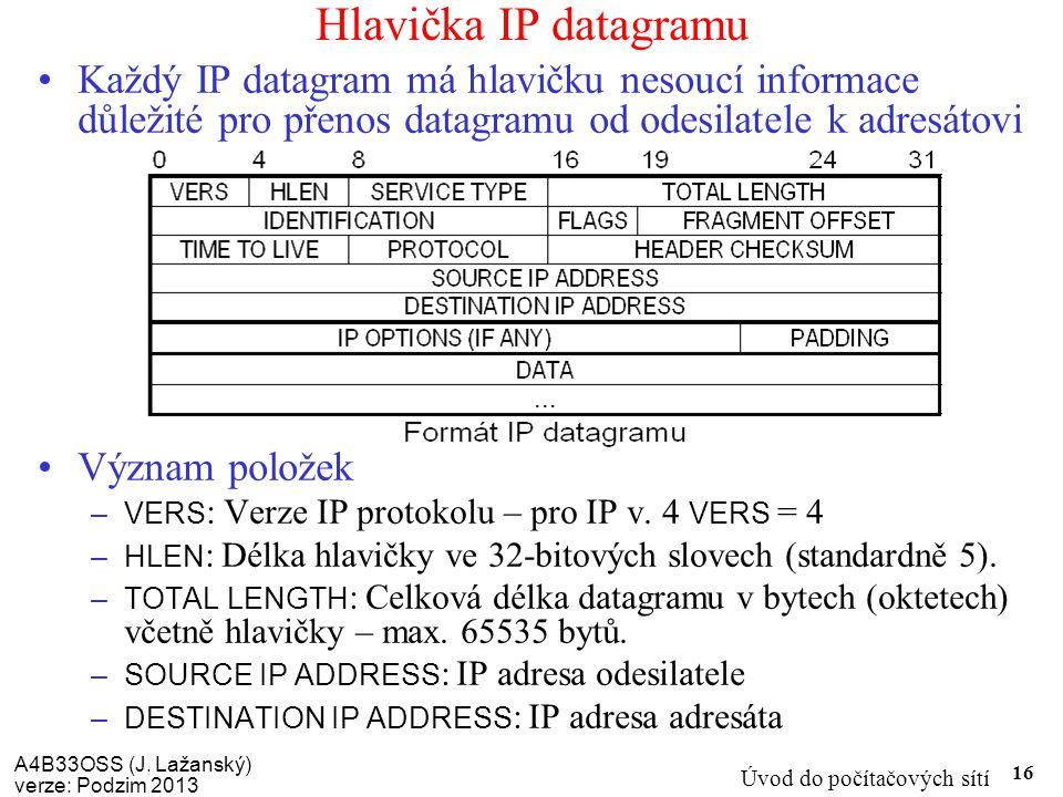 A4B33OSS (J. Lažanský) verze: Podzim 2013 Úvod do počítačových sítí 16 Hlavička IP datagramu Každý IP datagram má hlavičku nesoucí informace důležité