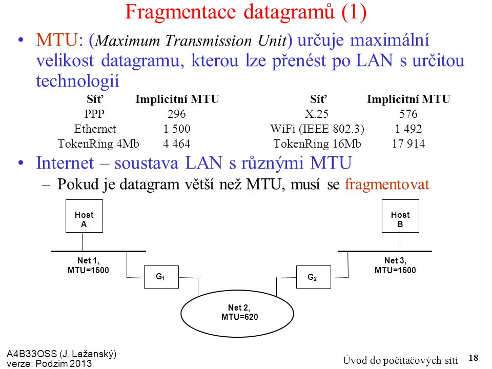 A4B33OSS (J. Lažanský) verze: Podzim 2013 Úvod do počítačových sítí 18 Fragmentace datagramů (1) MTU: ( Maximum Transmission Unit ) určuje maximální v