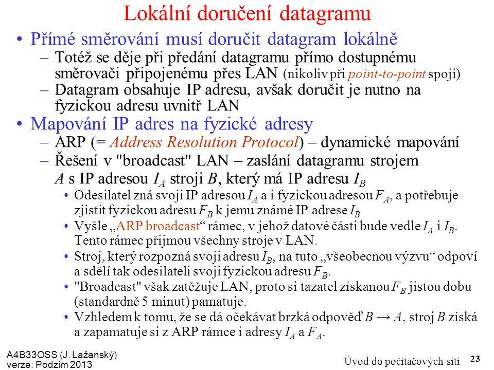 A4B33OSS (J. Lažanský) verze: Podzim 2013 Úvod do počítačových sítí 23 Lokální doručení datagramu Přímé směrování musí doručit datagram lokálně –Totéž