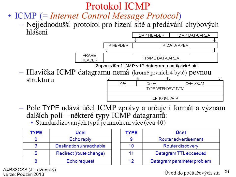 A4B33OSS (J. Lažanský) verze: Podzim 2013 Úvod do počítačových sítí 24 Protokol ICMP ICMP (= Internet Control Message Protocol) –Nejjednodušší protoko