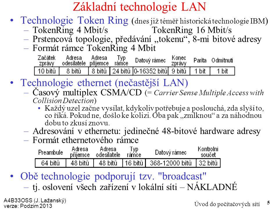 A4B33OSS (J. Lažanský) verze: Podzim 2013 Úvod do počítačových sítí 5 Základní technologie LAN Technologie Token Ring ( dnes již téměř historická tech
