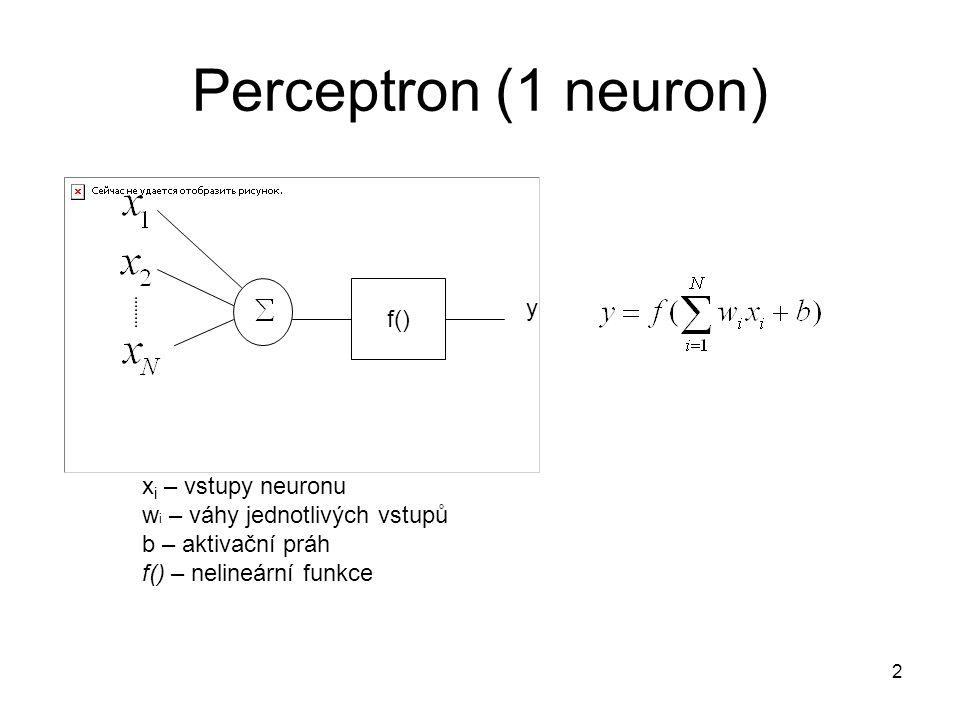 13 Zpětné šíření chyby Zjednodušení zápisu: w 0 =b, x 0 =1 Hledáme minimum chyby kde y i je výstup i-tého neuronu výstupní vrstvy, t i je chtěná hodnota i-tého neuronu výstupní vrstvy, je váha z j- tého neuronu skryté vrstvy k i-tému neuronu výstupní vrstvy, je výstup z j-tého neuronu skryté vrstvy