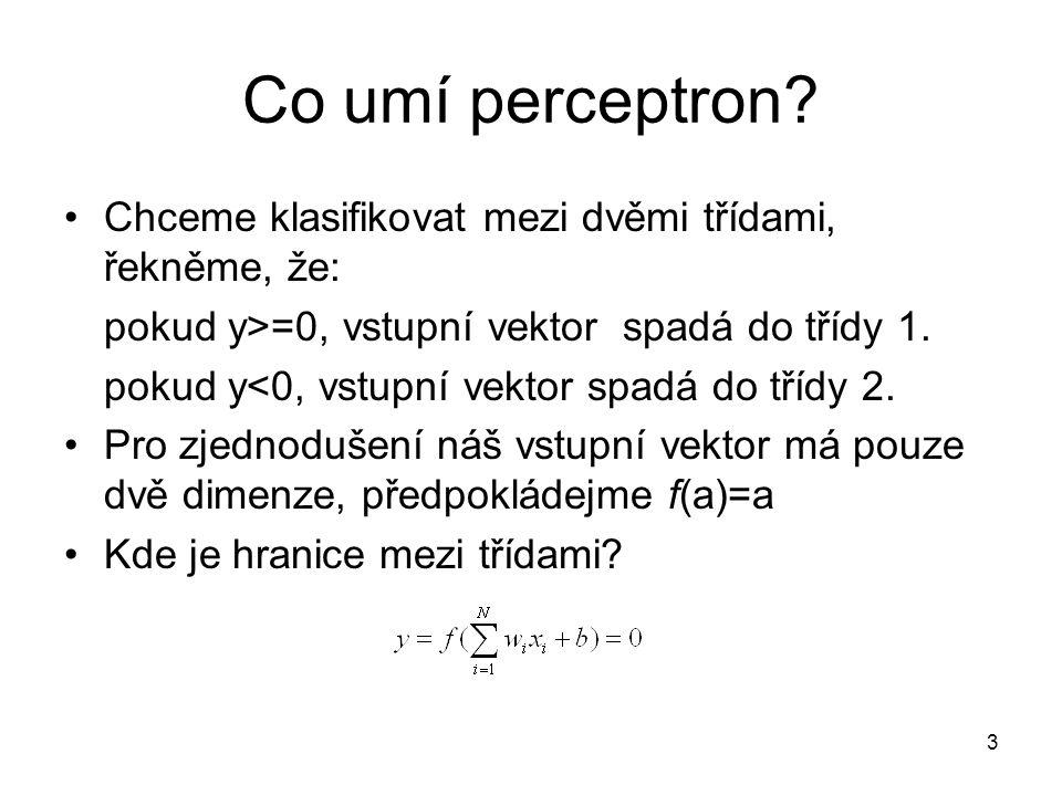24 Příklad ve 2D Rovnice diskriminační linie Pokud násobíme w libovolnou konstantou, směrnice přímky ( ) se nemění Přímka se vzdaluje od počátku nepřímo úměrně |w|.