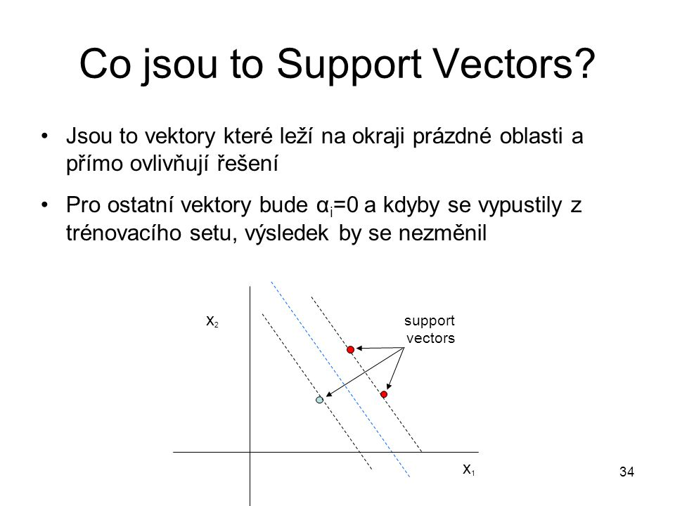 34 Co jsou to Support Vectors.