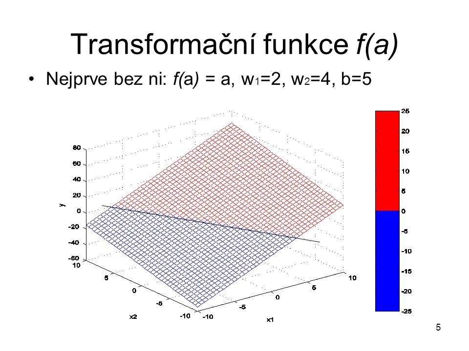 6 Transformační funkce f(a) II Sigmoida Omezuje dynamický rozsah výstupu neuronu v místě, kde si je neuron jist
