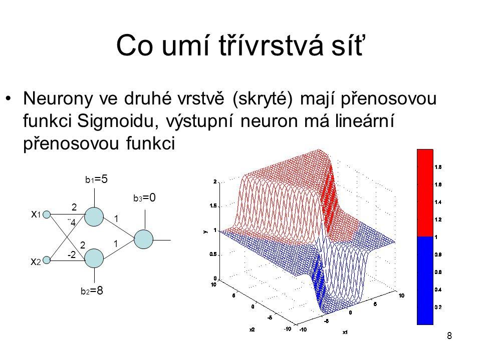 29 Trénování SVM III – zápis pomocí Lagrangianu Minimalizujeme Podmínka V místě řešení platí Lagrangian: