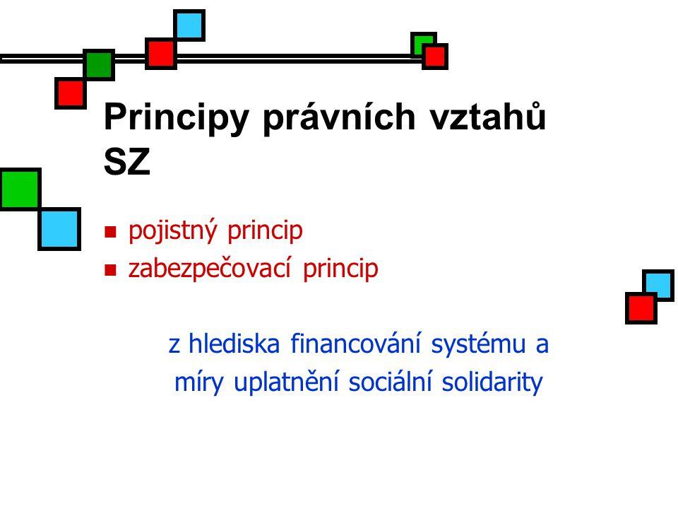 Principy právních vztahů SZ pojistný princip zabezpečovací princip z hlediska financování systému a míry uplatnění sociální solidarity