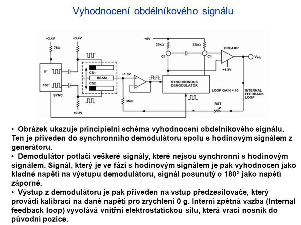 Vyhodnocení obdélníkového signálu Obrázek ukazuje principielní schéma vyhodnocení obdelníkového signálu.