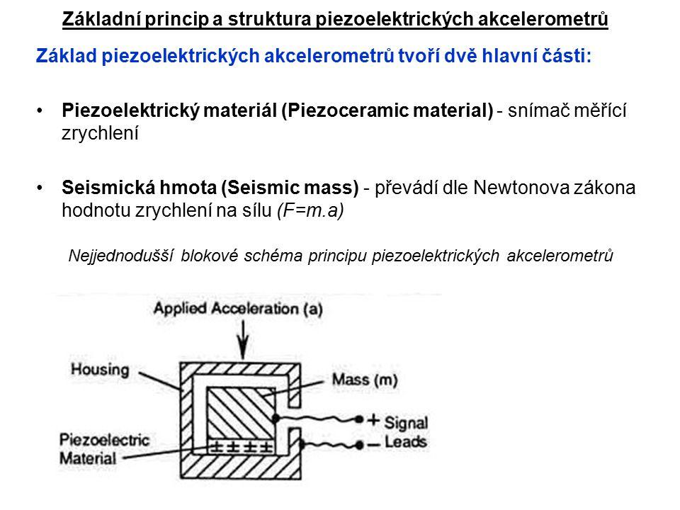Základ piezoelektrických akcelerometrů tvoří dvě hlavní části: Piezoelektrický materiál (Piezoceramic material) - snímač měřící zrychlení Seismická hmota (Seismic mass) - převádí dle Newtonova zákona hodnotu zrychlení na sílu (F=m.a) Základní princip a struktura piezoelektrických akcelerometrů Nejjednodušší blokové schéma principu piezoelektrických akcelerometrů