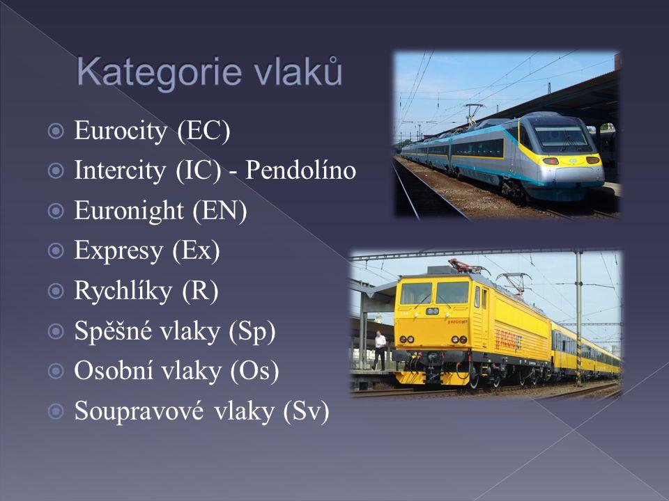  Eurocity (EC)  Intercity (IC) - Pendolíno  Euronight (EN)  Expresy (Ex)  Rychlíky (R)  Spěšné vlaky (Sp)  Osobní vlaky (Os)  Soupravové vlaky (Sv)