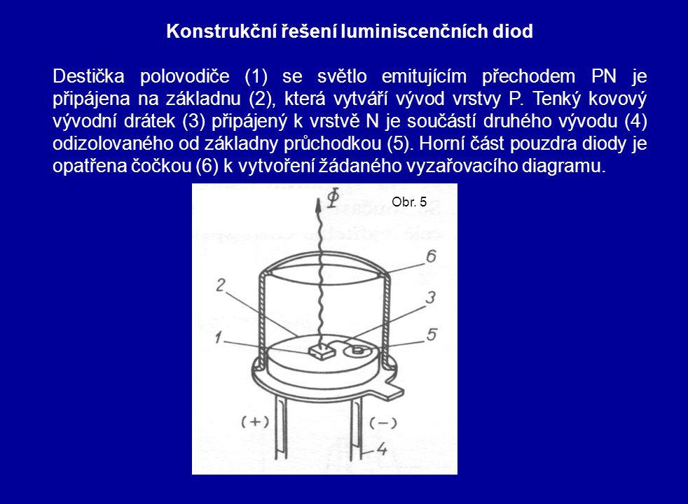 Obr. 5 Konstrukční řešení luminiscenčních diod Destička polovodiče (1) se světlo emitujícím přechodem PN je připájena na základnu (2), která vytváří v