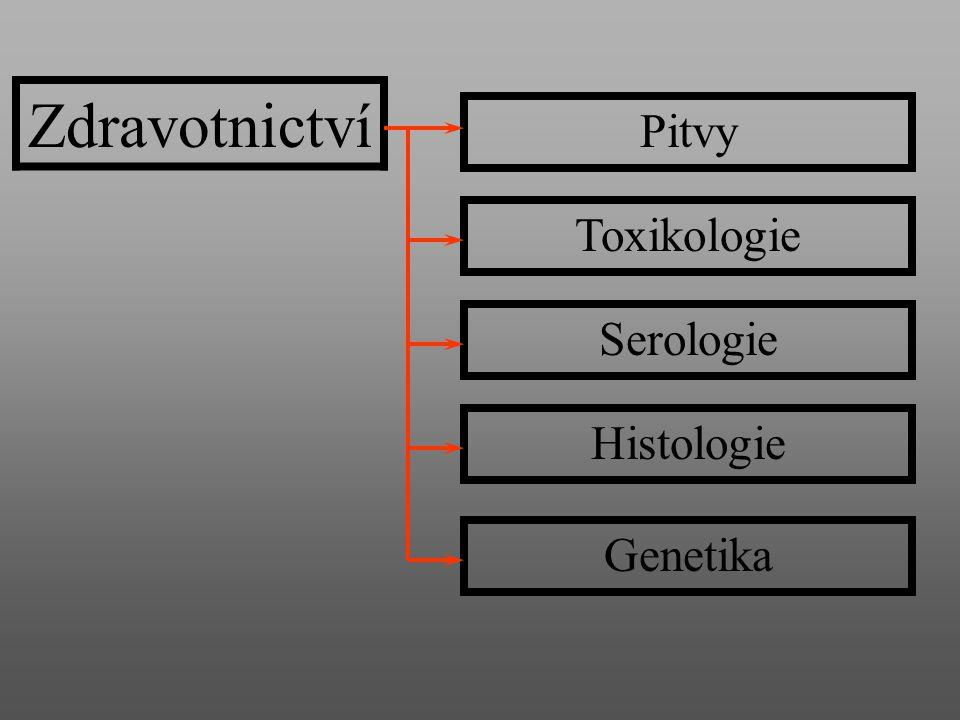 Zdravotnictví Toxikologie Pitvy Serologie Genetika Histologie