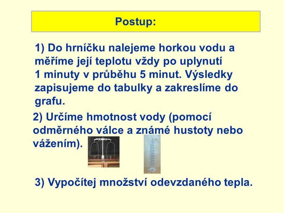 Zápis měření (1.část): čas na zač.po 1. min. po 2.