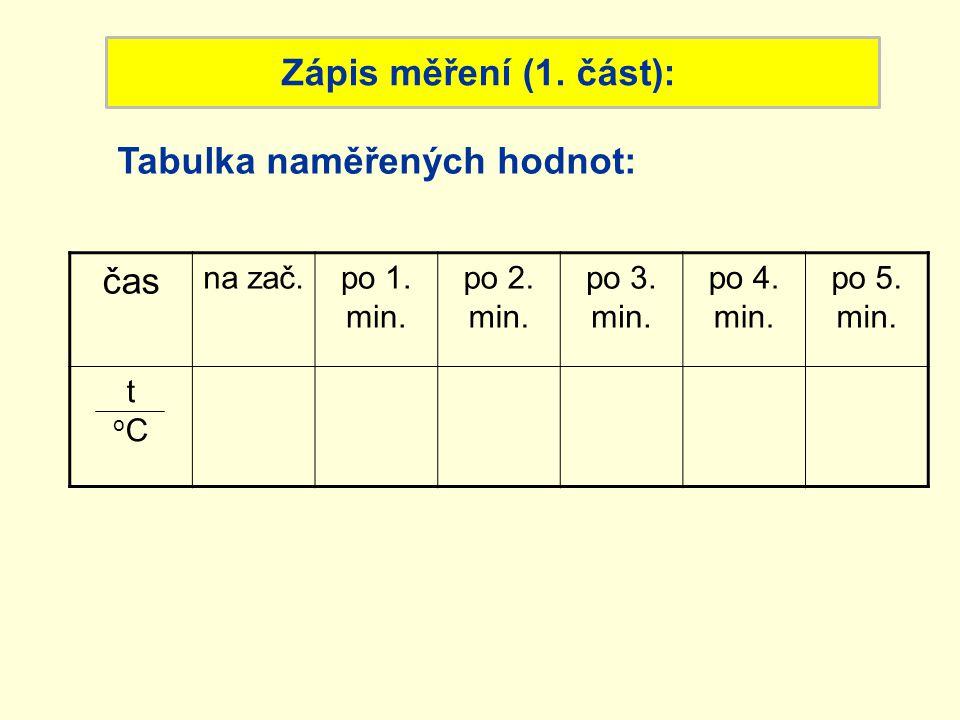 Zápis měření (1. část): čas na zač.po 1. min. po 2. min. po 3. min. po 4. min. po 5. min. toCtoC Tabulka naměřených hodnot: