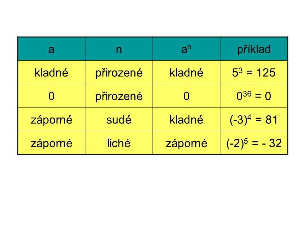 ananan příklad kladnépřirozenékladné5 3 = 125 0přirozené00 36 = 0 zápornésudékladné(-3) 4 = 81 zápornélichézáporné(-2) 5 = - 32