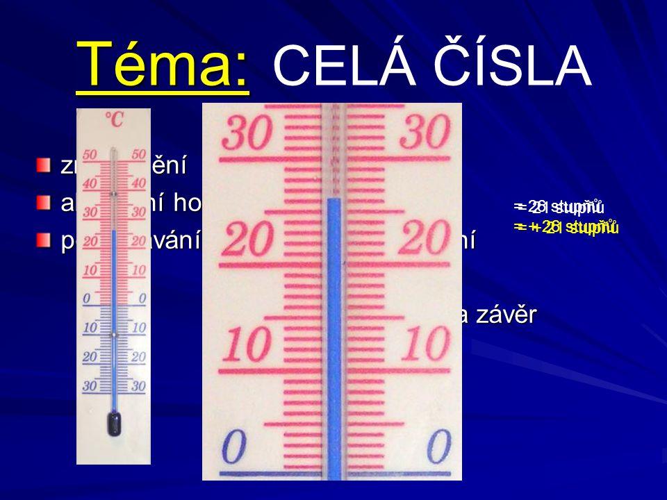 Téma: Téma: CELÁ ČÍSLA znázornění absolutní hodnota porovnávání sčítání odčítání násobení dělení úlohy na závěr = 21 stupňů = + 21 stupňů = 26 stupňů