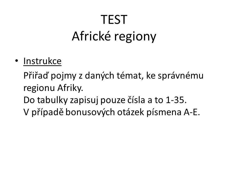TABULKA NA DOPLŇĚNÍ REGIONY témataSeverní Afrika 1a Sahel 2a Západní Afrika 3a Východní Afrika 4a Jižní Afrika 5a A.