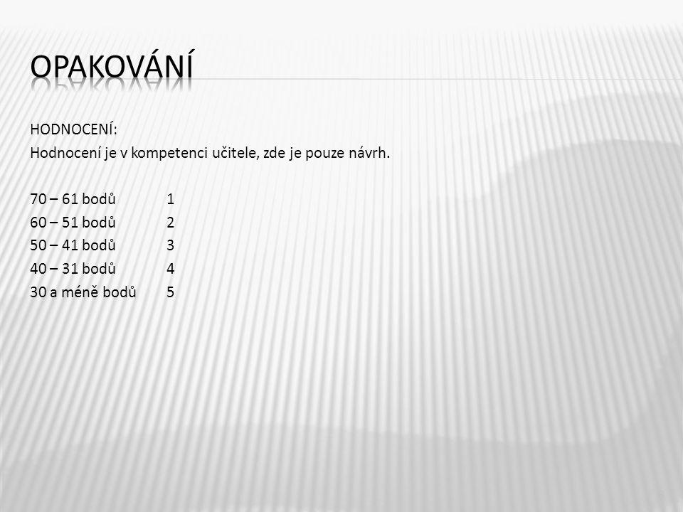 MÜLHAUSEROVÁ, Hana.SVOBODOVÁ, Jaromíra. Prvouka 2, učebnice pro základní školy.