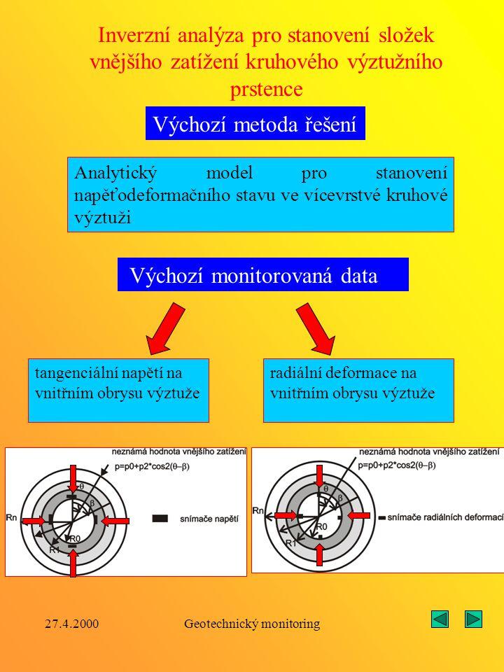 27.4.2000Geotechnický monitoring Inverzní modely pro stanovení přetvárných a reologických charakteristik horninového prostředí Inverzní model vycházející z výsledků extenzometrických měření Inverzní model vycházející z výsledků konvergenčních měření Inverzní model vycházející z výsledků nivelačních měření v poklesové kotlině