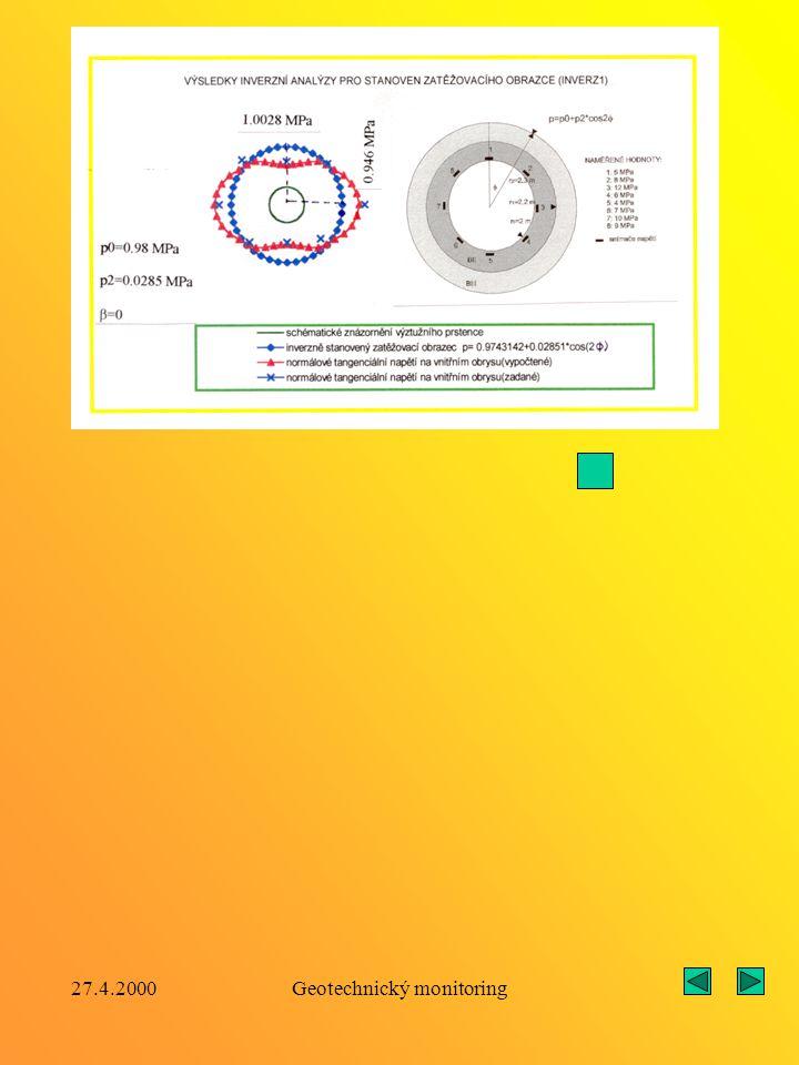 27.4.2000Geotechnický monitoring Inverzní analýza pro stanovení složek vnějšího zatížení kruhového výztužního prstence Výchozí metoda řešení Analytický model pro stanovení napěťodeformačního stavu ve vícevrstvé kruhové výztuži Výchozí monitorovaná data tangenciální napětí na vnitřním obrysu výztuže radiální deformace na vnitřním obrysu výztuže