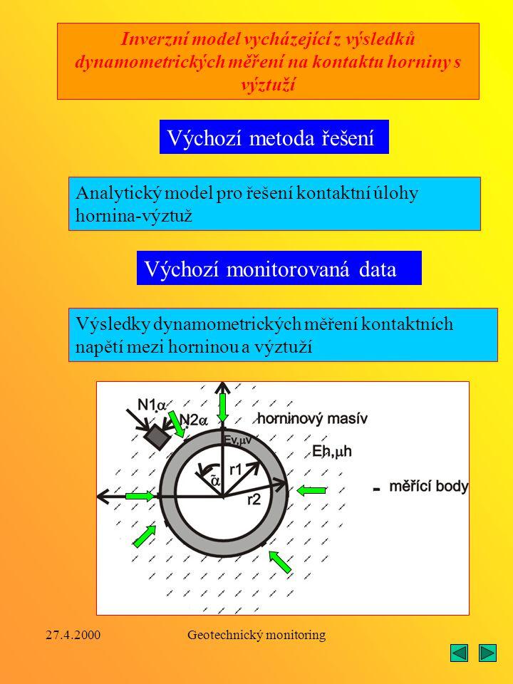 27.4.2000Geotechnický monitoring Ilustrace výsledků inverzního modelu