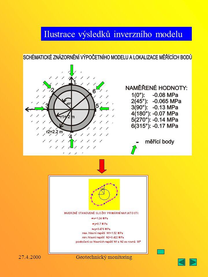 27.4.2000Geotechnický monitoring Inverzní model vycházející z výsledků dynamometrických měření na kontaktu horniny s výztuží Výchozí metoda řešení Analytický model pro řešení kontaktní úlohy hornina-výztuž Výchozí monitorovaná data Výsledky dynamometrických měření kontaktních napětí mezi horninou a výztuží