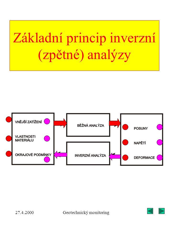 """27.4.2000Geotechnický monitoring Inverzní model vycházející z výsledků měření svislých posunů v poklesové kotlině Výchozí metoda řešení Analytický výpočetní systém pro stanovení napětí a přetvoření v okolí podzemního díla uloženého mělce pod povrchem (výpočetní model pro pružnou """"těžkou polorovinu ) Výchozí monitorovaná data Výsledky měření svislých posunů na povrchu horninového masívu nad mělce uloženým podzemním dílem"""