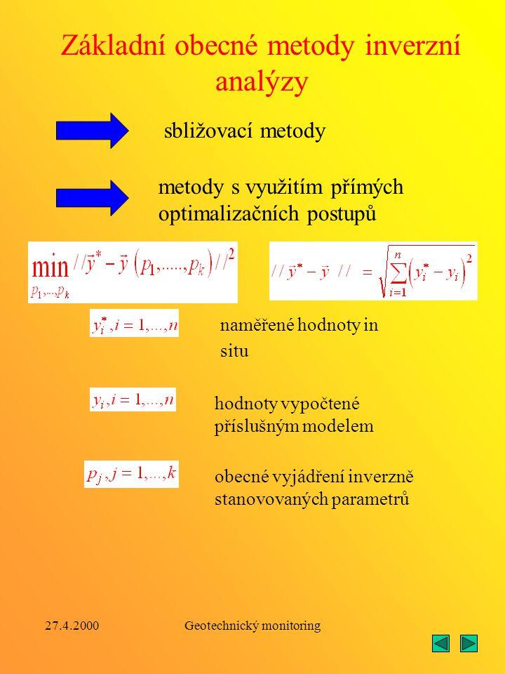 27.4.2000Geotechnický monitoring Základní princip inverzní (zpětné) analýzy