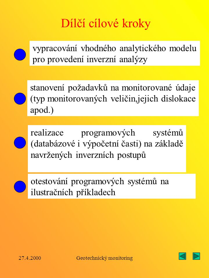 27.4.2000Geotechnický monitoring Dílčí cílové kroky vypracování vhodného analytického modelu pro provedení inverzní analýzy stanovení požadavků na monitorované údaje (typ monitorovaných veličin,jejich dislokace apod.) realizace programových systémů (databázové i výpočetní časti) na základě navržených inverzních postupů otestování programových systémů na ilustračních příkladech