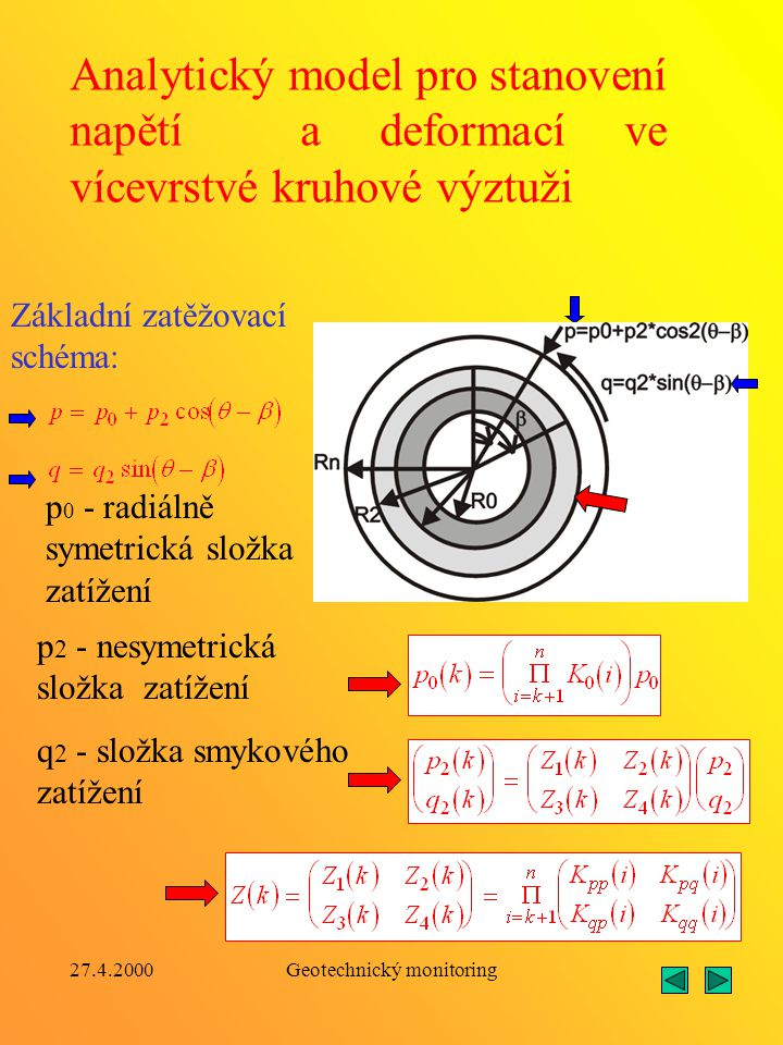 27.4.2000Geotechnický monitoring Analytický model pro stanovení napětí a deformací ve vícevrstvé kruhové výztuži Základní zatěžovací schéma: p 0 - radiálně symetrická složka zatížení p 2 - nesymetrická složka zatížení q 2 - složka smykového zatížení