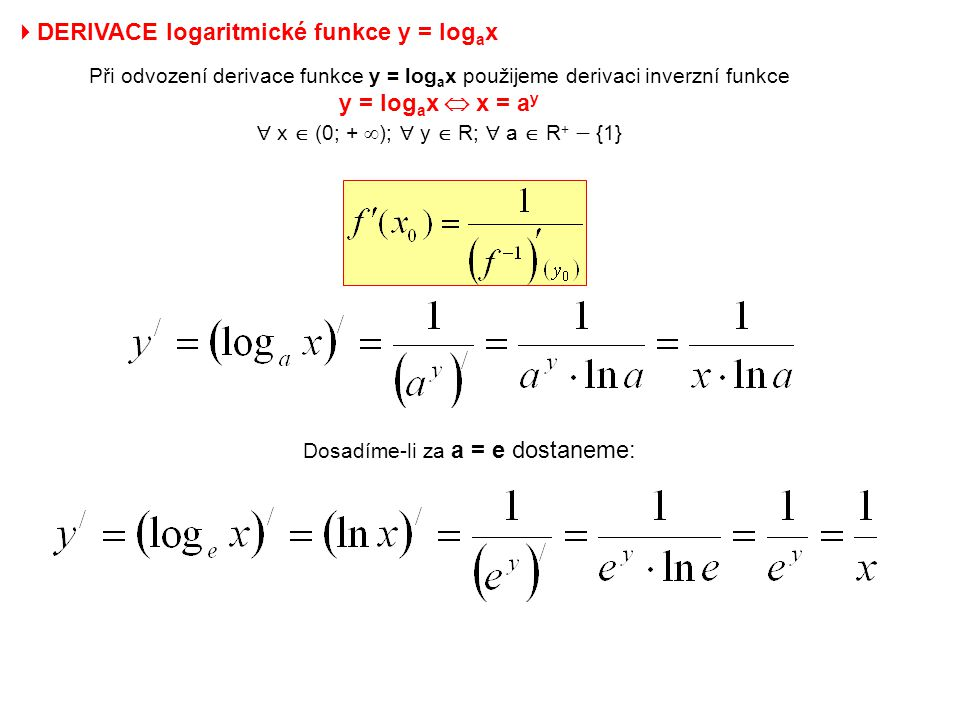  DERIVACE logaritmické funkce y = log a x Při odvození derivace funkce y = log a x použijeme derivaci inverzní funkce y = log a x  x = a y  x  (0;