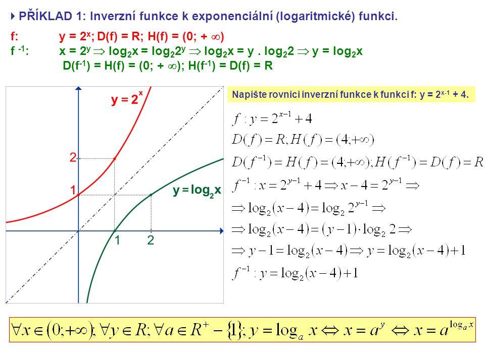  PŘÍKLAD 1: Inverzní funkce k exponenciální (logaritmické) funkci. f: y = 2 x ; D(f) = R; H(f) = (0; +  ) f -1 : x = 2 y  log 2 x = log 2 2 y  log