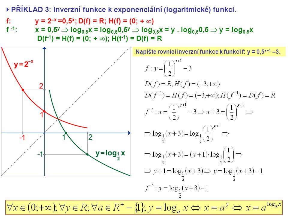  PŘÍKLAD 3: Inverzní funkce k exponenciální (logaritmické) funkci. f: y = 2 –x =0,5 x ; D(f) = R; H(f) = (0; +  ) f -1 : x = 0,5 y  log 0,5 x = log