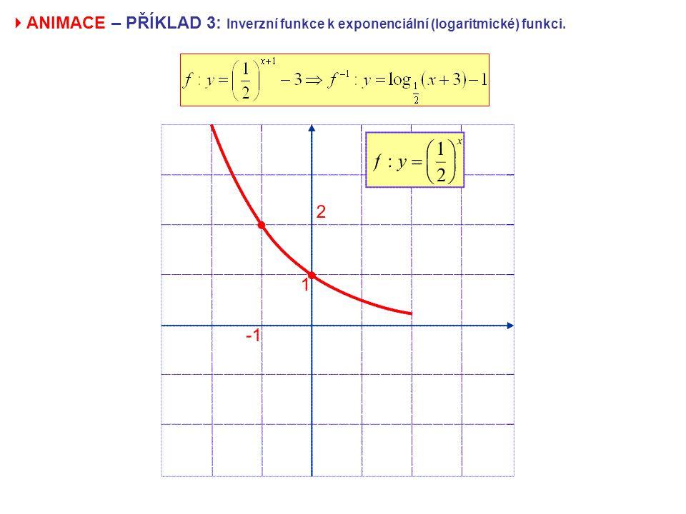  PŘÍKLAD 4: Inverzní funkce k logaritmické (exponenciální) funkci.