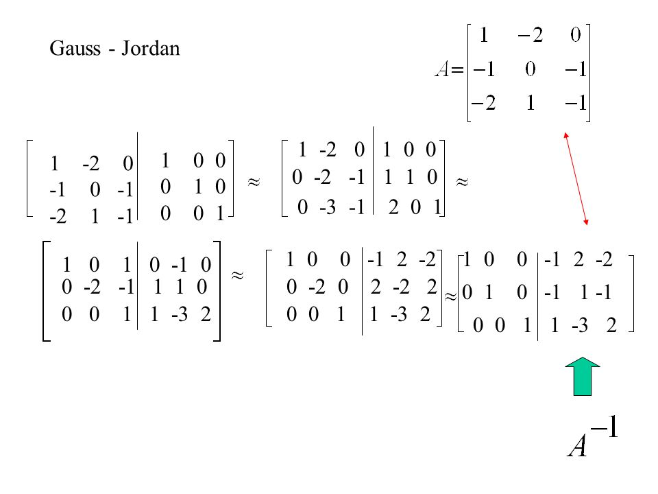 Řádky musí být závislé… jeden škrtneme,a vynásobíme to: (4 - 2i).x +5 y = 0 zvolíme nejlépe vlastní vektor k druhému vlastnímu číslu -2 i je komplexně sdružený první krát je druhý…..