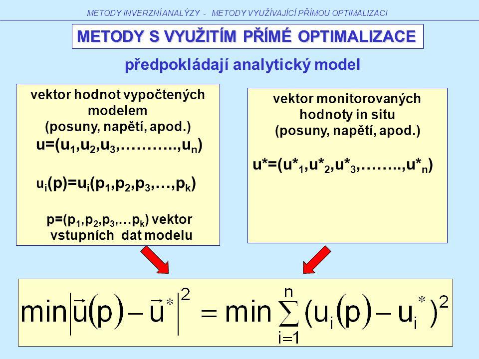 METODY S VYUŽITÍM PŘÍMÉ OPTIMALIZACE vektor hodnot vypočtených modelem (posuny, napětí, apod.) u=(u 1,u 2,u 3,………..,u n ) u i (p)=u i (p 1,p 2,p 3,…,p k ) p=(p 1,p 2,p 3,…p k ) vektor vstupních dat modelu vektor monitorovaných hodnoty in situ (posuny, napětí, apod.) u*=(u* 1,u* 2,u* 3,……..,u* n ) METODY INVERZNÍ ANALÝZY - METODY VYUŽÍVAJÍCÍ PŘÍMOU OPTIMALIZACI předpokládají analytický model
