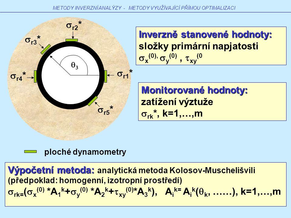 Monitorované hodnoty: zatížení výztuže  rk *, k=1,…,m Inverzně stanovené hodnoty: složky primární napjatosti  x (0),  y (0),  xy (0 ploché dynamometry  r2 *  r1 *  r4 *  r3 *  r5 *  Výpočetní metoda: Výpočetní metoda: analytická metoda Kolosov-Muschelišvili (předpoklad: homogenní, izotropní prostředí)  rk= (  x (0) *A 1 k +  y (0) *A 2 k +  xy (0) *A 3 k ), A i k= A i k (  k, ……), k=1,…,m