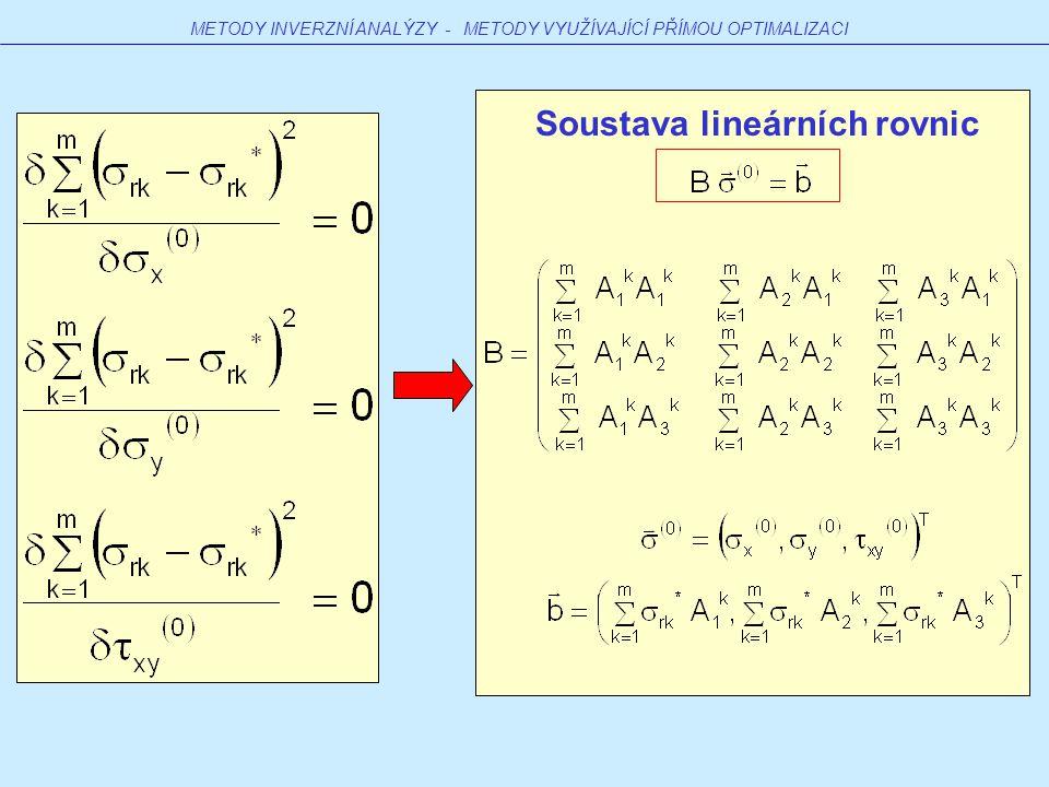 METODY INVERZNÍ ANALÝZY - METODY VYUŽÍVAJÍCÍ PŘÍMOU OPTIMALIZACI Soustava lineárních rovnic