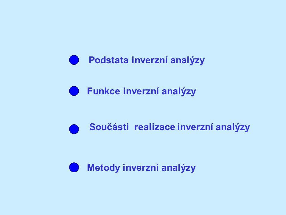 Podstata inverzní analýzy Součásti realizace inverzní analýzy Metody inverzní analýzy Funkce inverzní analýzy