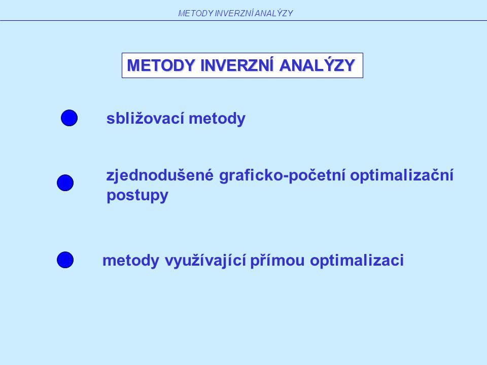 METODY INVERZNÍ ANALÝZY sbližovací metody metody využívající přímou optimalizaci METODY INVERZNÍ ANALÝZY zjednodušené graficko-početní optimalizační postupy