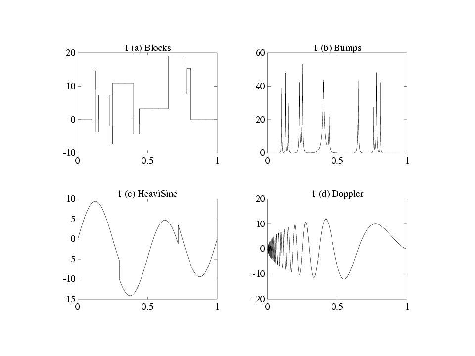 Inverzní halftoning šedotónový obrázek - > binární obrázek chybová difůze (error diffusion) m - > 1 zobrazení typ chybové difůze- neznámý - známý inverzní proces