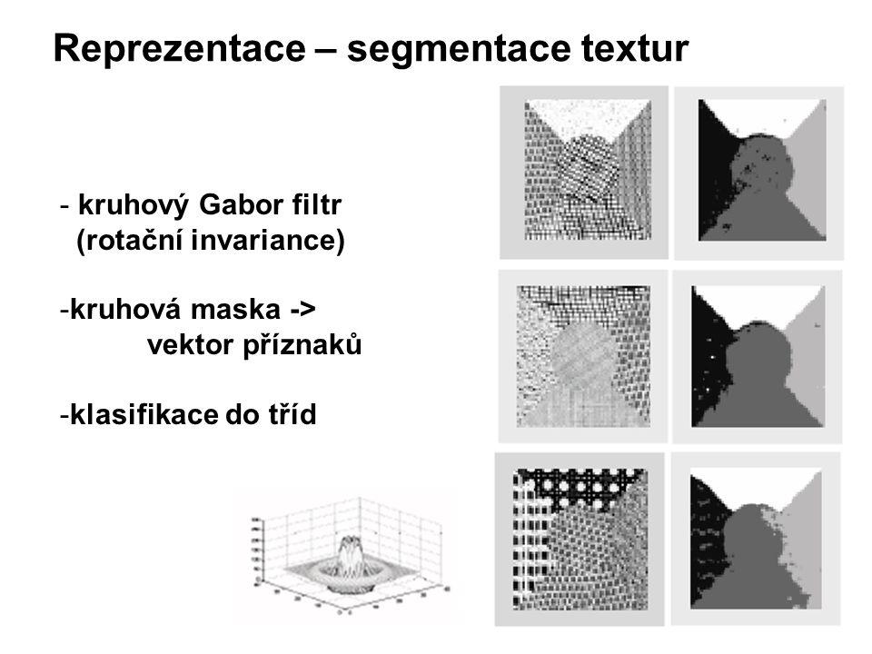 Reprezentace – segmentace textur - kruhový Gabor filtr (rotační invariance) -kruhová maska -> vektor příznaků -klasifikace do tříd