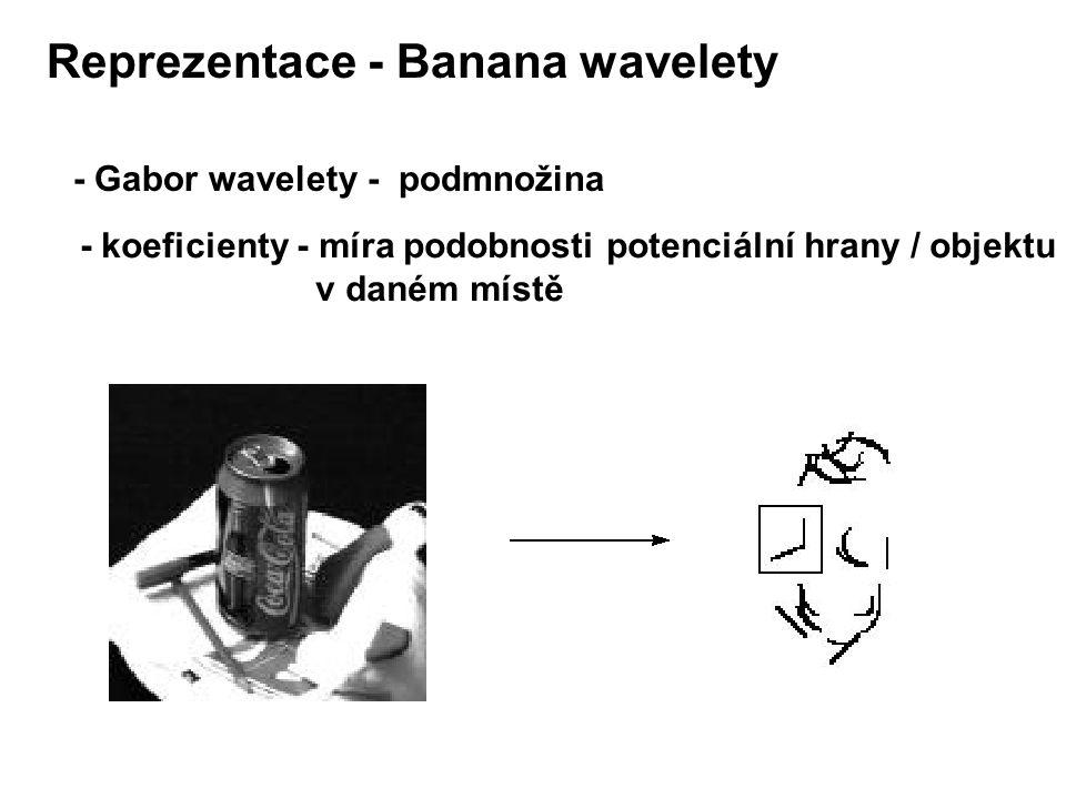- Gabor wavelety - podmnožina - koeficienty - míra podobnosti potenciální hrany / objektu v daném místě Reprezentace - Banana wavelety