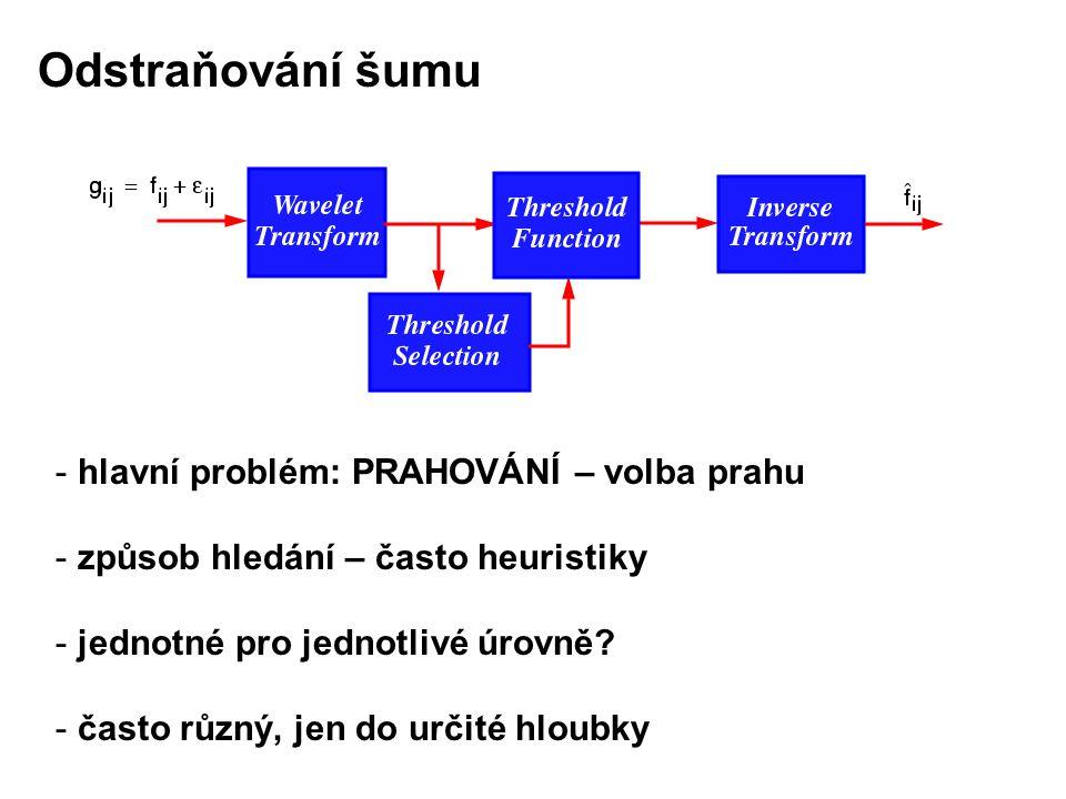 Odstraňování šumu - hlavní problém: PRAHOVÁNÍ – volba prahu - způsob hledání – často heuristiky - jednotné pro jednotlivé úrovně.
