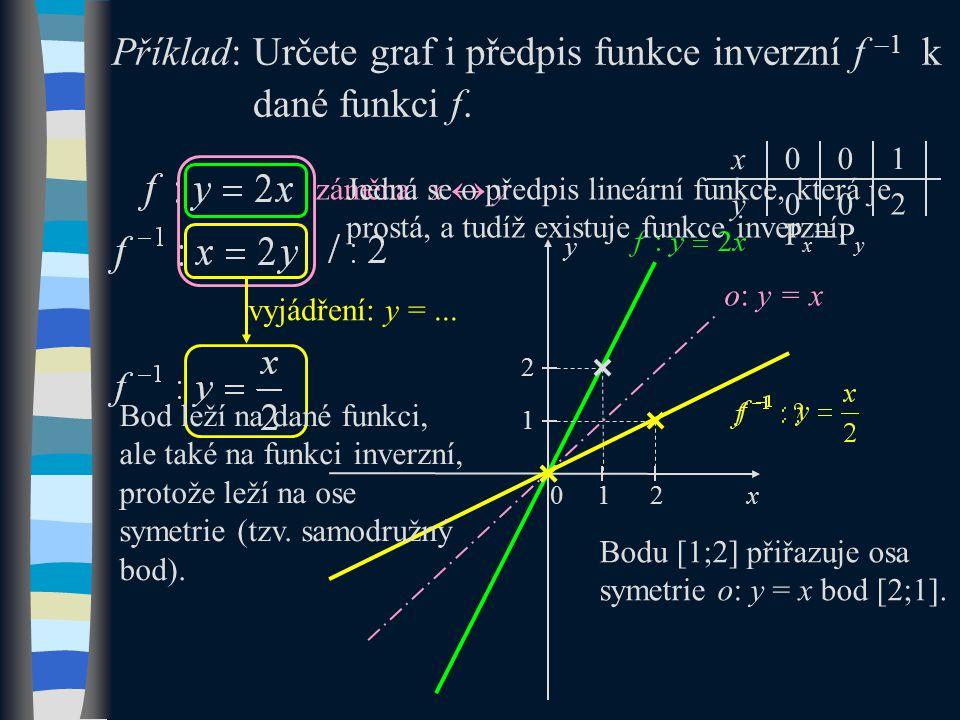 záměna: x  y vyjádření: y =... 01x y 0 0 02 PxPx PyPy = 0 y x o: y = x 2 1 1 2 Příklad: Určete graf i předpis funkce inverzní f –1 k dané funkci f. B