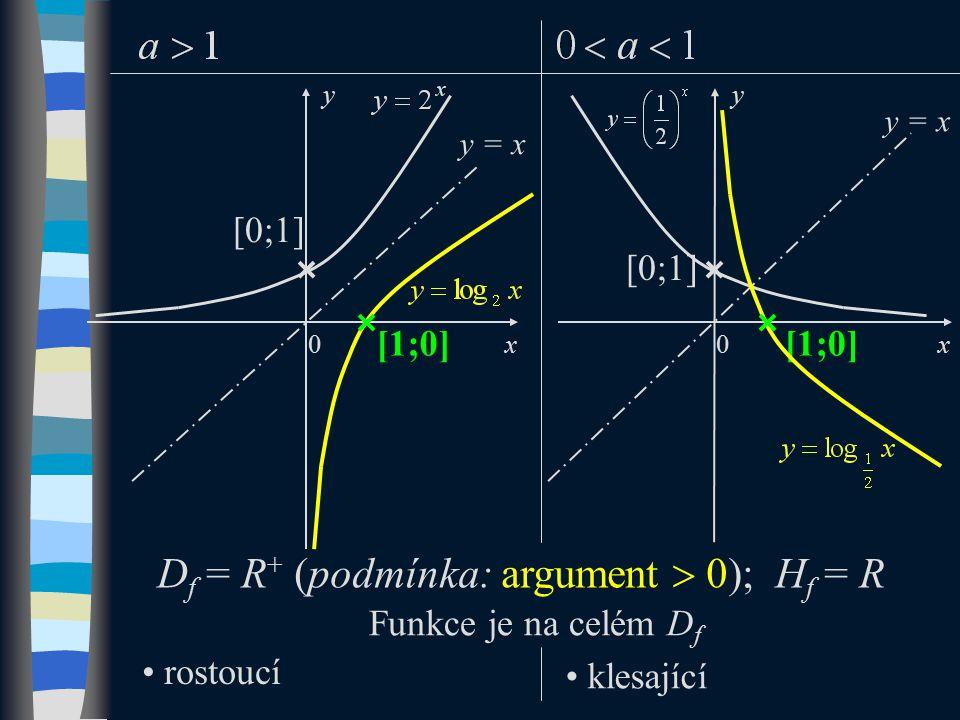 [1;0] Funkce je na celém D f [0;1] 0 y x 0 y x rostoucí klesající D f = R + (podmínka: argument  0); H f = R y = x