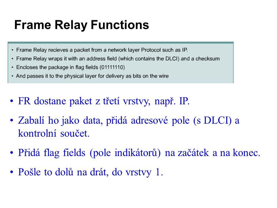 Frame Relay Functions FR dostane paket z třetí vrstvy, např.